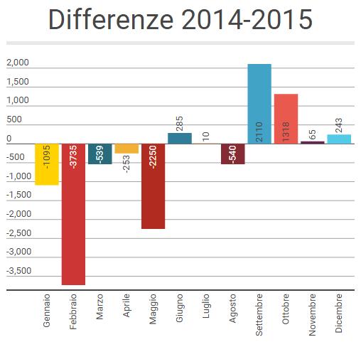 Segen 2014-2015